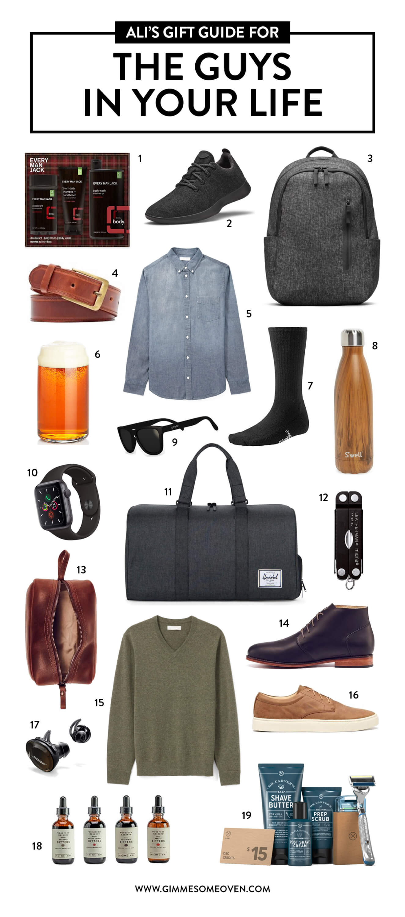 Gift Guide For The Guys In Your Life